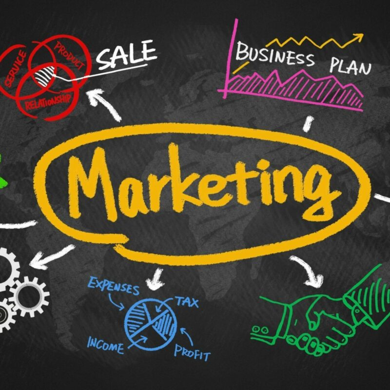 The Three Cs of Inbound Marketing Content Creation