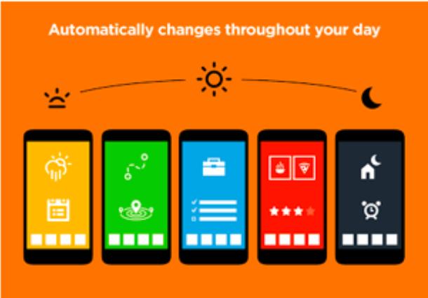Predictive Computing is the Future of Mobile
