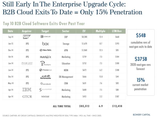 4 Reasons Enterprise Analytics Will Define 2015